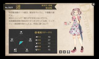 綾波型 9番艦 駆逐艦 漣 梅雨.png