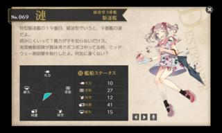 綾波型 9番艦 駆逐艦 漣 梅雨 中破.png