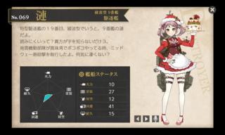 綾波型 9番艦 駆逐艦 漣改 クリスマス.png